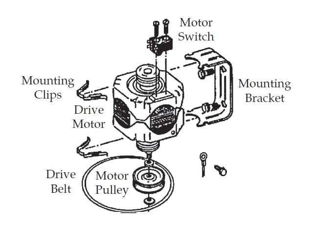 a drive motor