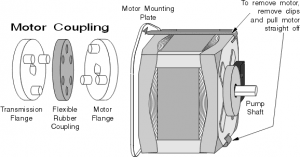Direct Drive Motor Coupling