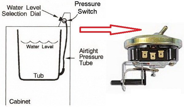Water Level Switch