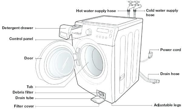 Washer Parts Diagram